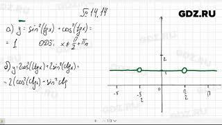 № 14.14- Алгебра 10-11 класс Мордкович
