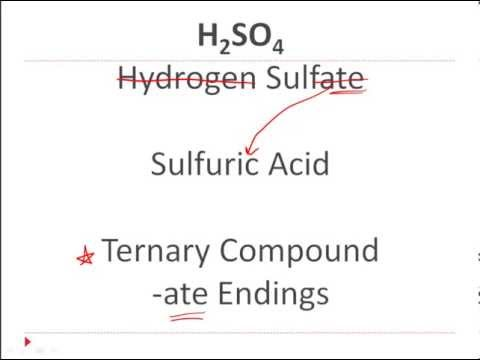 Naming Acids and Bases, Chemistry Tutorial CLEAR & SIMPLE ...