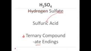 Naming Acids and Bases, Chemistry Tutorial CLEAR & SIMPLE
