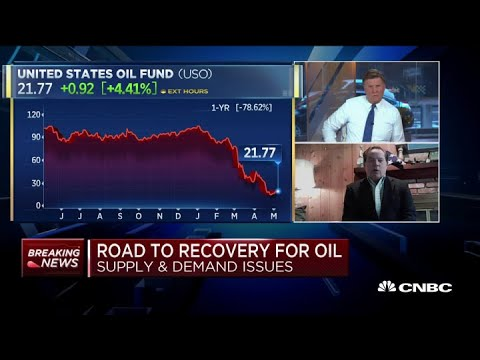 U.S. oil industry's reaction is helping stabilize price: Again Capital's Kilduff