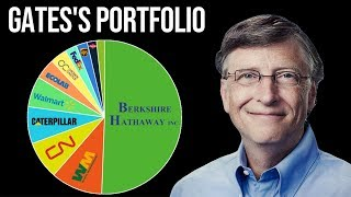 A Deep Look Iฑto Bill Gates Portfolio