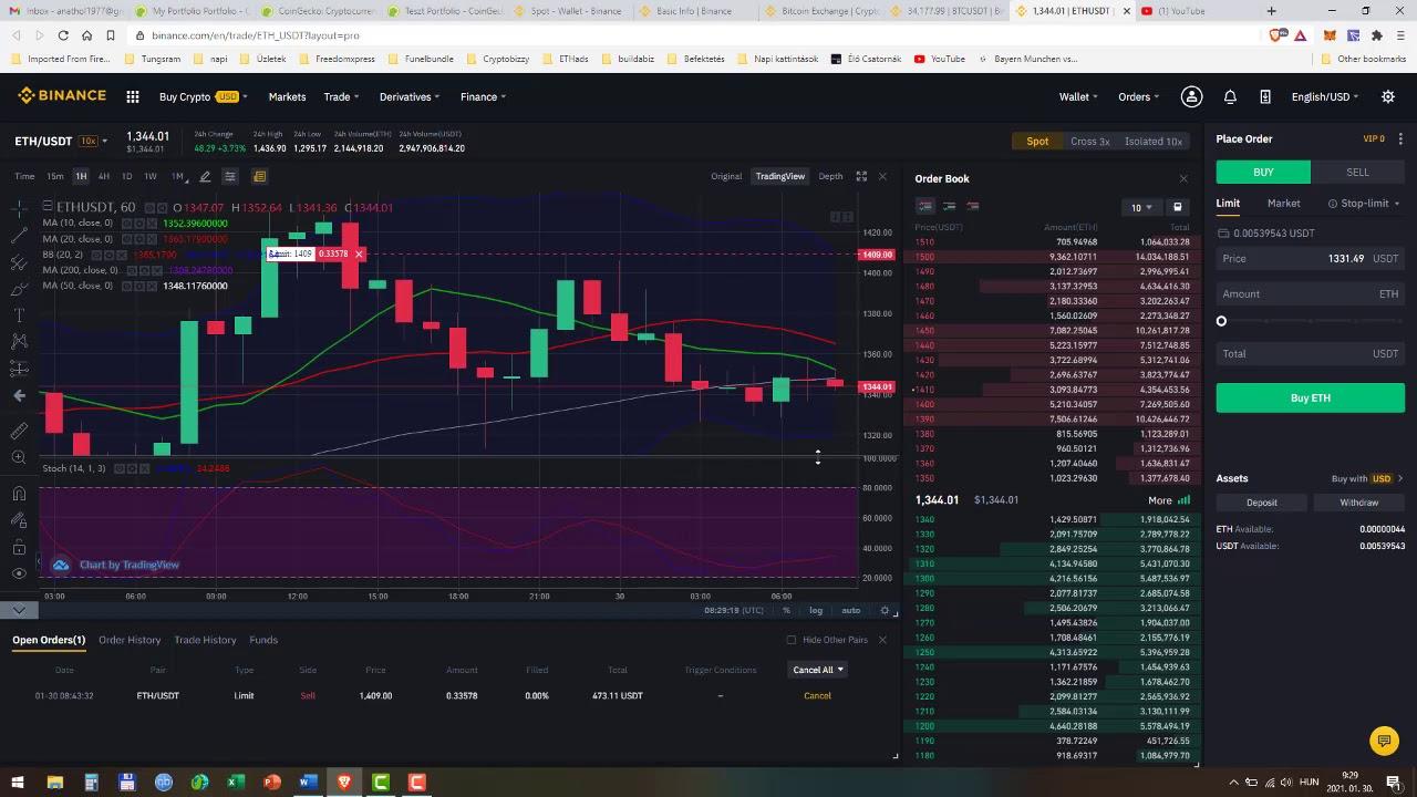 bitcoin kereskedési alapok