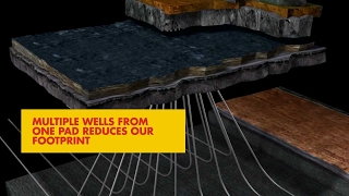 Life of an onshore well: finding and producing tight or shale oil and gas