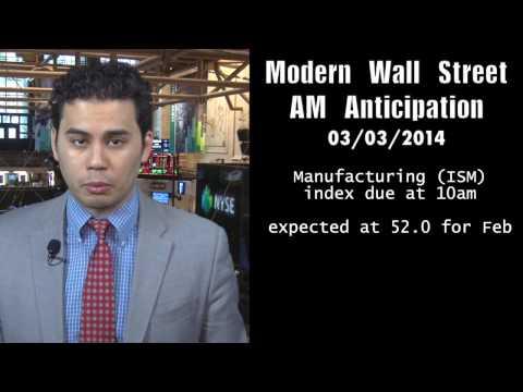 Modern Wall Street AM Anticipation: Futures dive on Ukraine uncertainty