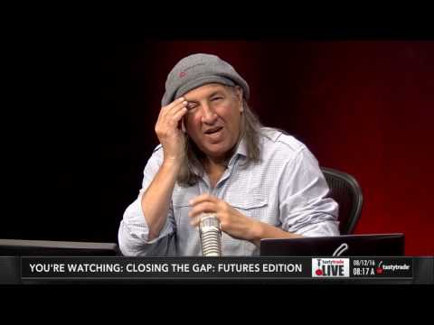 Forex: Trading Currencies Related to Commodities | Closing the Gap: Futures Edition