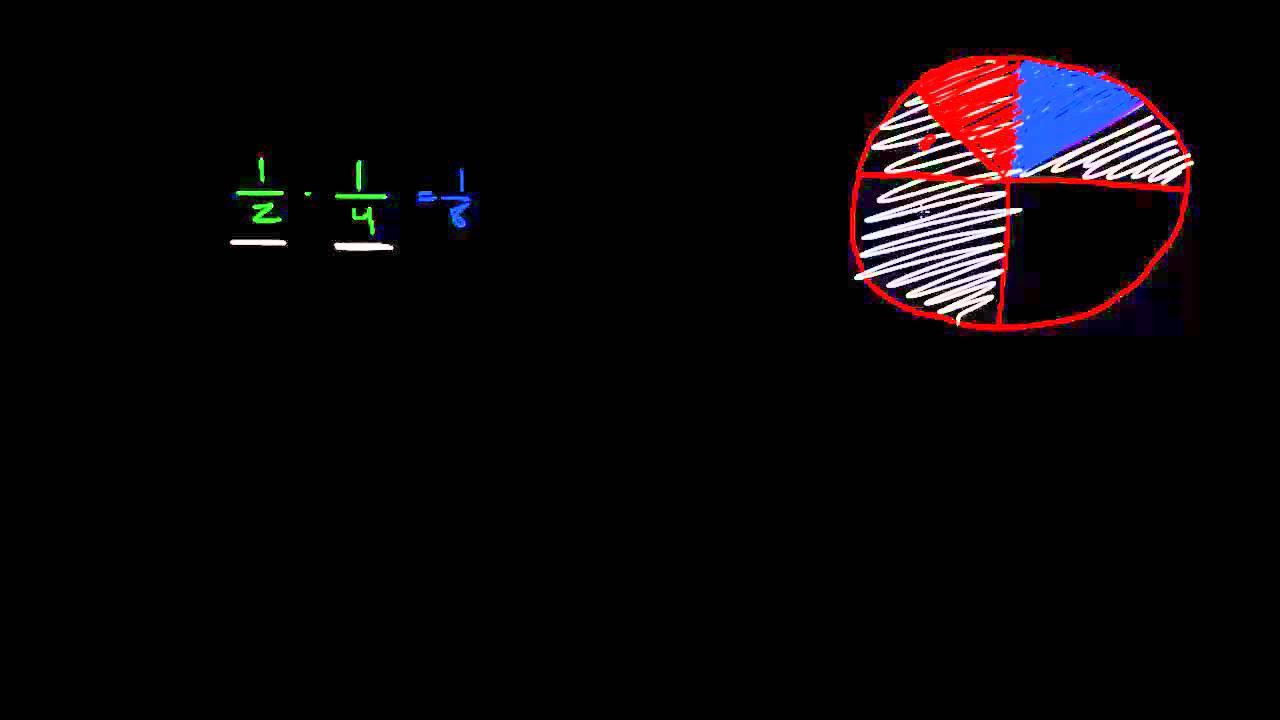 2.4 - Brøkregning 3 - Multiplikasjon av brøk 1 (1P)
