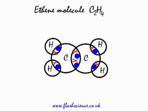 covalent bonding in an ethene molecule  c2h4