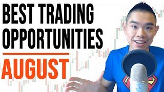 Best Trading Opportunities (August 2019) Price Action Analysis