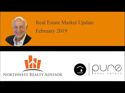 real-estate-market-update---february-2019