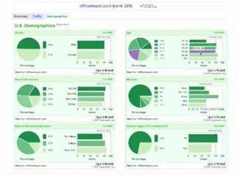 Competitive Intelligence Analysis Tools - HybridSEM.com