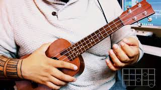 Ukulele Tutorial: Kehlani - Nights Like This