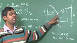 Video Lecture 11 :  Phase Diagram of Binary Eutectic Systems download MP3, 3GP, MP4, WEBM, AVI, FLV April 2018