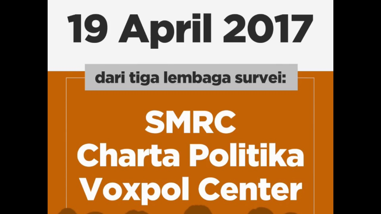 """voxpol center reseach and consulting """"quick count pilkada"""