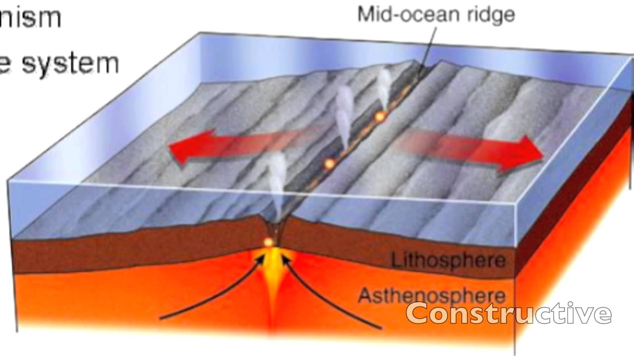 Igcse plate tectonics explanation case study youtube pooptronica