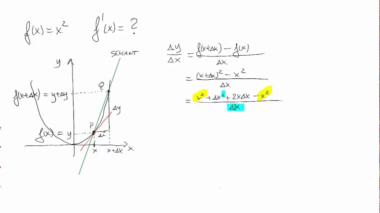 Differentiation af grundfunktionen x i anden