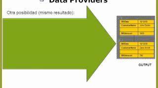 02-análisis De La Estructura De Un Data Provider