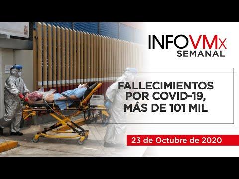 FALLECIMIENTOS POR COVID 19, MÁS DE 101 MIL; INFOVMx a 23 de Octubre, 2020