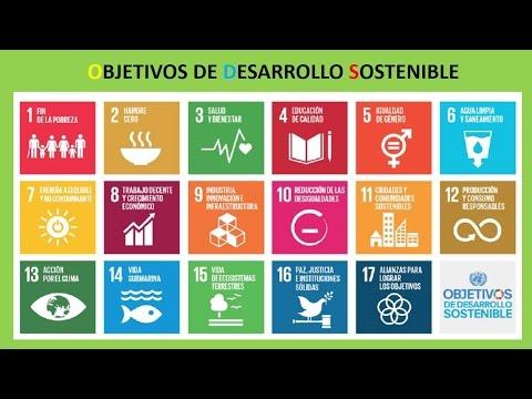17 Objetivos De Desarrollo Sostenible ODS 2015 - 2030