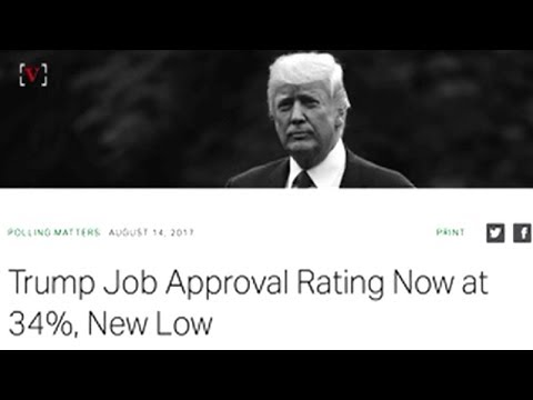 Gallup poll says Trump s approval rating is at a new low of 34% New Approval