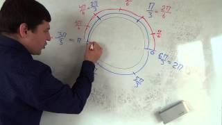 Алгебра 10 класс. 16 сентября. Числовая окружность #2