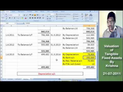 Valuation of Tangible Fixed Assets _ Part 2 by Krishna