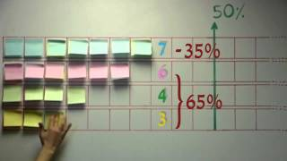 The Alternative Vote - The Post-it way!