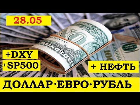 Курс ДОЛЛАРА на сегодня 28.05, курс ЕВРО, курс РУБЛЯ, евродоллар, ЦЕНА на НЕФТЬ, анализ SP500, DXY