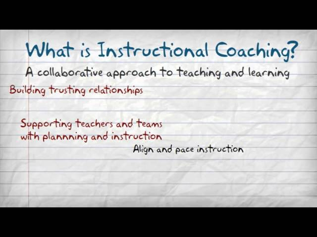 Intro To Instructional Coaching Lessons Tes Teach