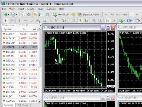 Updating Currency Charts - MT4 Tips & Tricks
