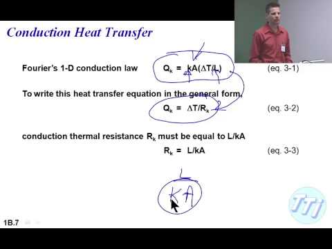 Basics Of Heat Transfer, Electronic Cooling, And Thermal Design; TTi Course #471