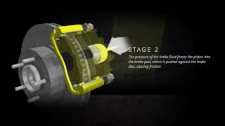 Superdoll: Textar How Brakes Work - HD