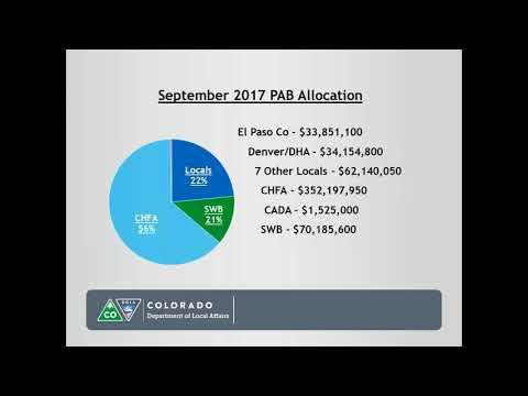 2018-03-08 Webinar: Private Activity Bonds