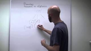Phonemes & Allophones