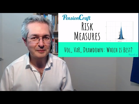 What is the Best Way to Measure Risk?