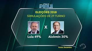 Pesquisa Datafolha para presidente repercute no Piauí