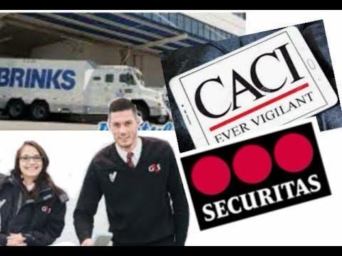 Top 10 De Empresas De Seguridad Alrededor De Todo El Mundo
