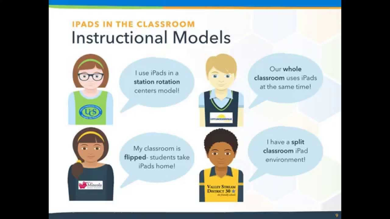Effective Teaching Strategies For Your Blended Learning Classroom