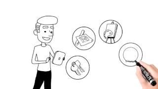 Современное образование в СИБИТе  http://sano.ru/