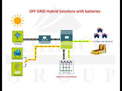 khksco group - OFF GRID Hybrid Solutions with batteries