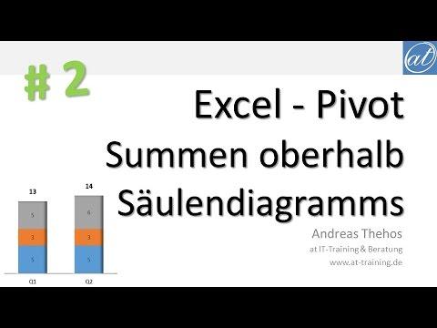 Excel # 561 - PivotChart - Summen oberhalb gestapeltem Säulendiagramm