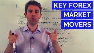 4 Key Fundamentals to Watch in FOREX 💱