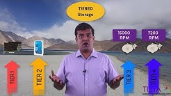 Storage Concepts - Hard Disks Vs Flash/SSD , LUN and Tiered Storage concepts - ASM Video 3