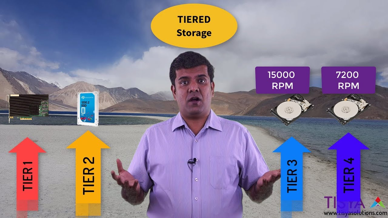 Storage Concepts   Hard Disks Vs Flash/SSD , LUN And Tiered Storage Concepts    ASM Video 3