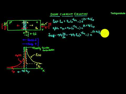 Electronic Devices: pn junction - Diode current equation derivation