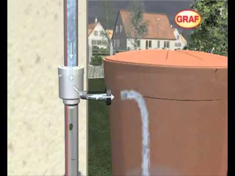 Funcionamiento del filtro para deposito recuperaci n de - Depositos agua lluvia ...