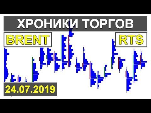 24 июля 2019. Хроники торгов на М5 по BR и RTS