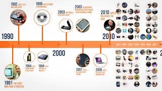 PACE Presents: Beyond Digital Transformation 2019