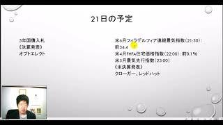 【株】06.15 志塚洋介の来週はこれを買え! 月曜はツルハHD(3391)、百貨店売上を見据えて高島屋(8233)三越伊勢丹(3099)