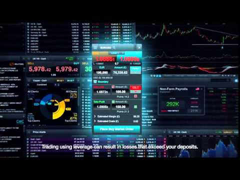 """Spread betting – CMC Markets """"Take a better position"""" 15 second TV ad"""