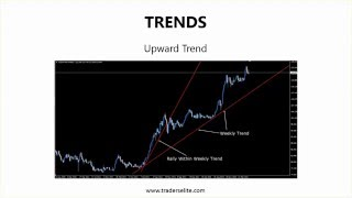 Trend Catcher Trading Strategy